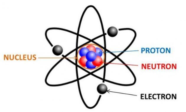 atom Dalton