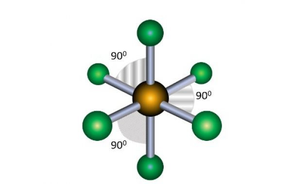 bentuk molekul oktahedral