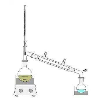 distilasi-sederhana
