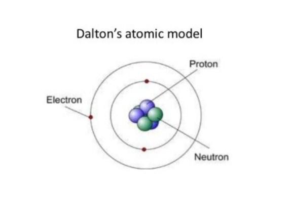 model dalton