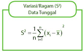 rumus-variasi-data-tunggal