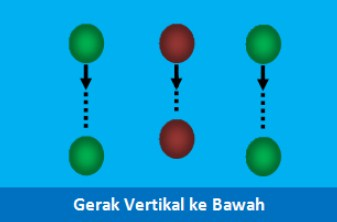 Vertikal kebawah