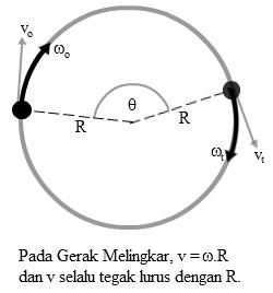 gambar gmbb