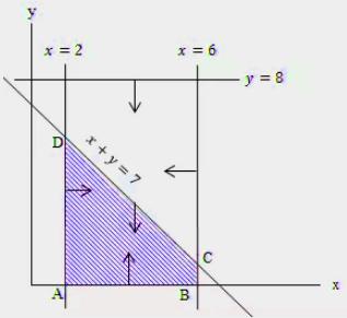 Contoh Soal Program Linear
