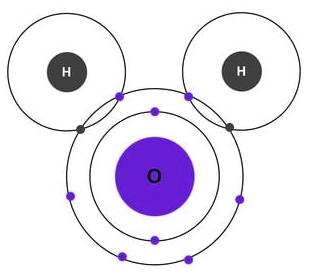 Struktur Ikatan Kovalen H2O