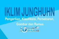 Iklim-Junghuhn