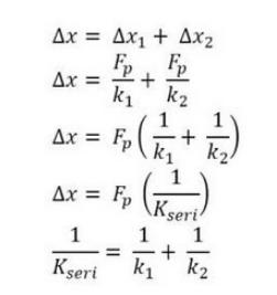 Elastisitas Fisika