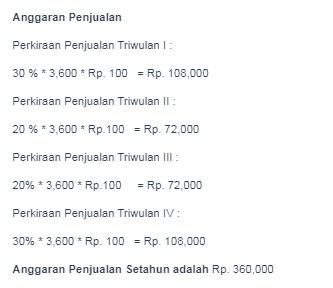 Contoh  Anggaran